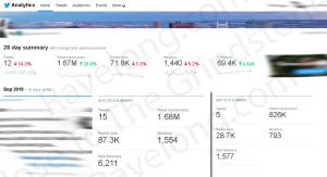 Nose To The Grindstoned - Client's Twitter Exponential Reach Stats